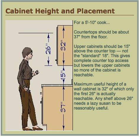 how high should kitchen cabinets be from countertop standard height between kitchen counter and upper cabinets