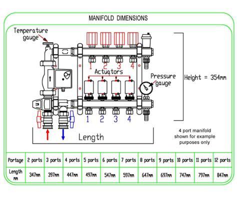 wiring diagram for underfloor heating manifold wiring diagrams schematics