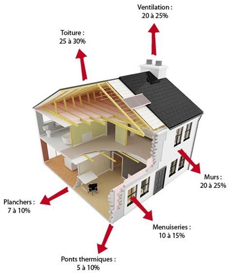 bureau etude thermique bet isolation et déperdition d 39 une maison bureau d 39 étude