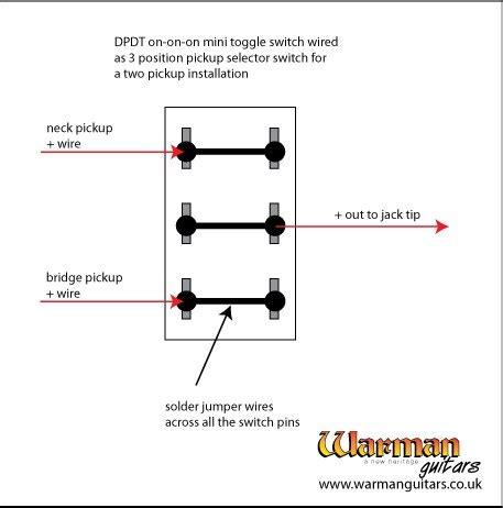 Wiring Way Mini Toggle Switch Act