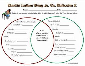 Martin Luther King Jr Versus Malcolm X By Happyedugator