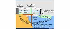 Pedestal For Dock Wiring Diagram