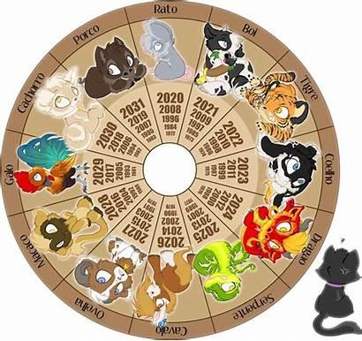 Ano Chinese Zodiac Serpente Animal Animals Horoscope
