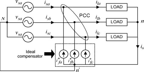 An Schematic 3 Wire Wiring Diagram by Schematic Diagram Of A 3 Phase 4 Wire Compensated System