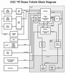 Osu Autonomous Vehicles