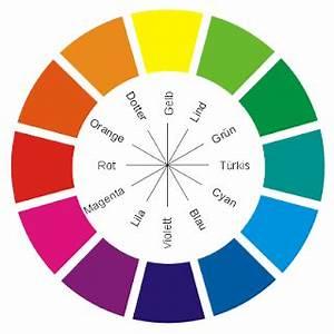 Komplementärfarbe Zu Blau : the life in front of my eyes schminken f r totale anf nger nach augenfarben blau ~ Watch28wear.com Haus und Dekorationen