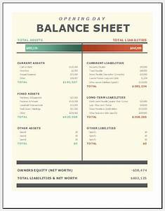 projected balance sheet template excel ms excel balance sheet templates microsoft word excel