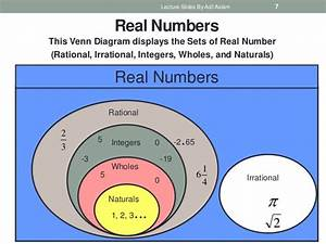 35 Venn Diagram Of Real Numbers