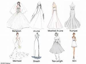 wedding dresses 101 types of wedding dress silhouette With types of wedding dresses styles