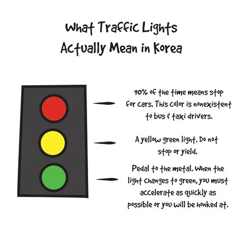 in korea what traffic lights really in korea