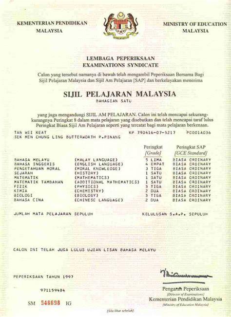 Spm Resume by Contoh Resume Spm Gontoh