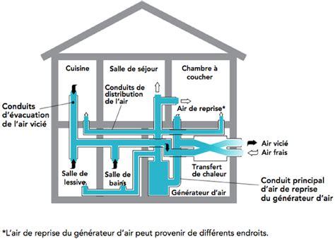 100 ventilateur de salle de bain winche ventilateur de plafond chrome avec moteur dc