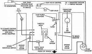 Jeep Grand Cherokee Vacuum Diagram