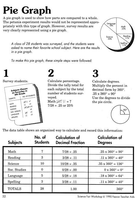 images  interpreting graphs worksheets