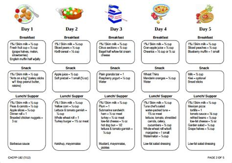 Daycare Menu Templates  11+ Free Printable,pdf Documents