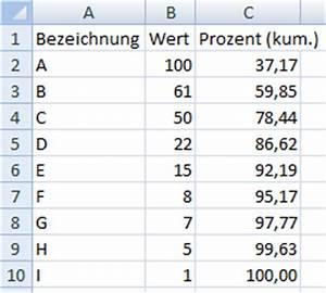 Excel Prozentualen Anteil Berechnen : paretodiagramm mit excel google docs libreoffice ~ Themetempest.com Abrechnung