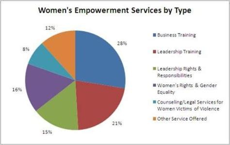 images  statistics  research  women
