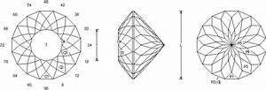 Simple Portuguese  Online Faceting Designs  U0026 Diagrams
