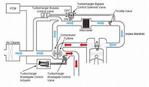 Wiring Diagram Daihatsu Taft