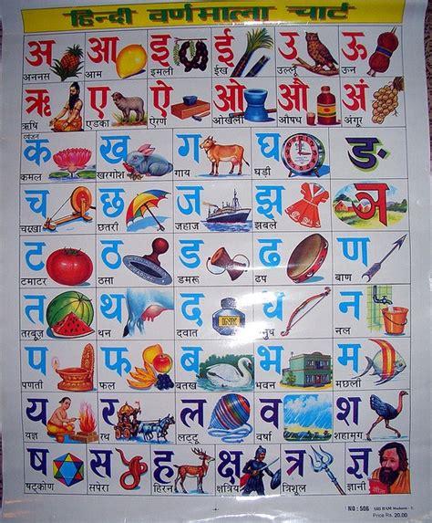 All Worksheets » Swar Vyanjan Worksheets Printable
