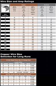 Electrical Wire Size Amp Chart How To Wire Tankless Electric Water Heater