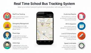 Complete Guide To The Top 25 School Bus Gps Tracking