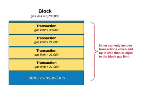 Outside bitcoin and ethereum virtually every blockchain is free to use. Bitcoin VS Ethereum: [The Ultimate Step-by-Step Comparison ...