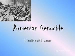 PPT - Armenian Genocide PowerPoint Presentation - ID:4757973