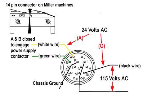 Miller 14 Pin Wiring Diagram miller 14 pin info page