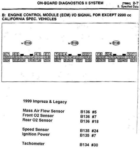 Wire Diagram 99 Forester by Tach Wire Location 1999 Legacy Brighton Remote Starter