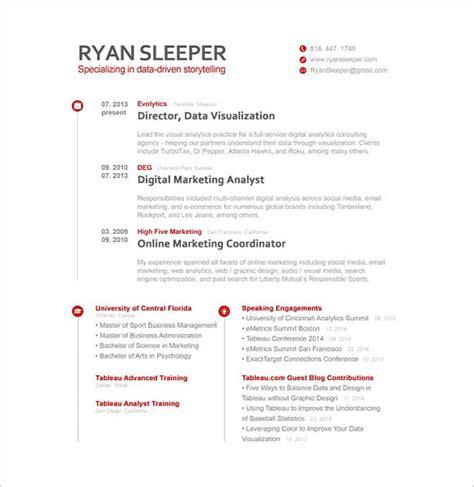 Marketing Analyst Resume Sle by Marketing Analyst Resume Sle