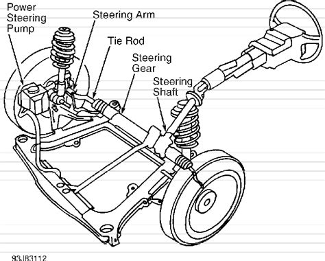 electric power steering 1998 volvo s90 auto manual volvo 850 steering system power rack pinion service manual