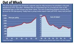 Inside America's Richest Insurance Racket