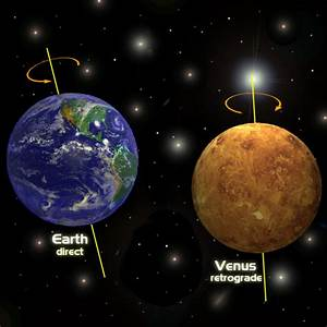 Geek Answers: Why do all planets spin and orbit in the ...