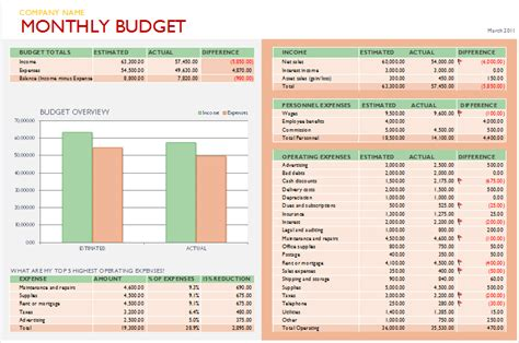 budget templates  microsoft excel monthly yearly