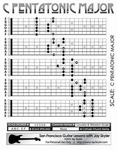 212 Best Images About Tabs  Sheet Music  Chords On Pinterest