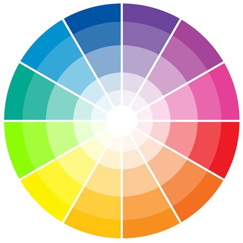 Welche Farben Kann Kombinieren by So Kombiniert Farben Richtig