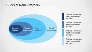 Blue Ocean Strategy Powerpoint Template