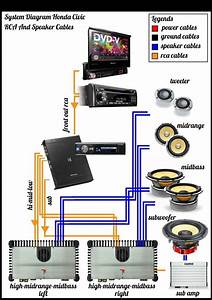 Car Sound System Diagram