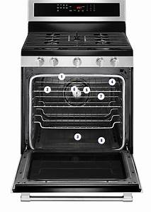 Guide To The Parts Of An Oven