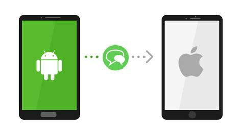 send from android to iphone how to transfer sms from android to iphone