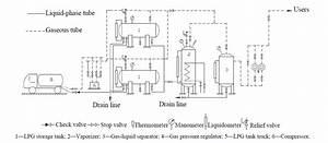 Cost Optimal Selection Of Storage Tanks In Lpg