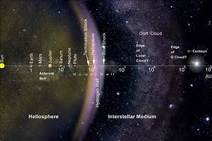 Tech Edge: Colossal New Planet 'Tyche' Trumps Jupiter Four ...
