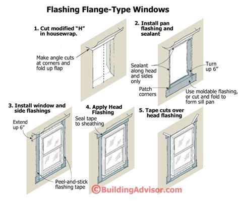 Exterior Window Sill Installation by Exterior Window Sill Flanged Window At Sill