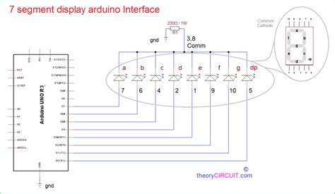 Segment Arduino Interface
