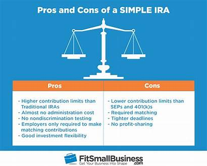 Ira Simple Pros Cons Contribution Rules Limits