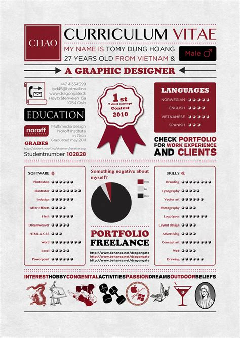 exles of creative graphic design resumes infographics 2012