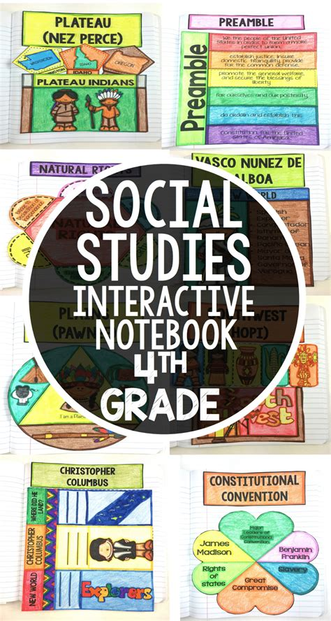 Social Studies Interactive Notebooks In Any Classroom · Kayse Morris
