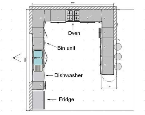 kitchen floor plans kitchen floorplans  kitchen