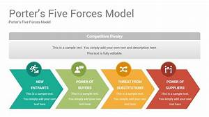 Porter U0026 39 S Five Forces Analysis Keynote Template